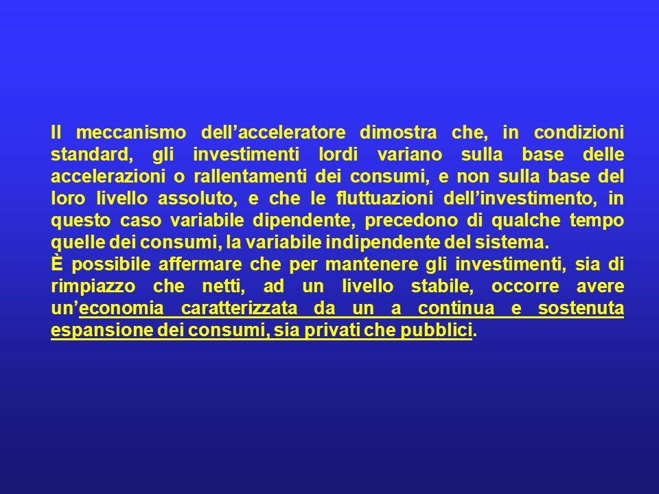 Il meccanismo dell'acceleratore dimostra che, in condizioni standard, gli investimenti lordi variano sulla base delle accelerazioni o rallentamenti dei consumi, e non sulla base del loro livello assoluto, e che le fluttuazioni dell'investimento, in questo caso variabile dipendente, precedono di qualche tempo quelle dei consumi, la variabile indipendente del sistema.