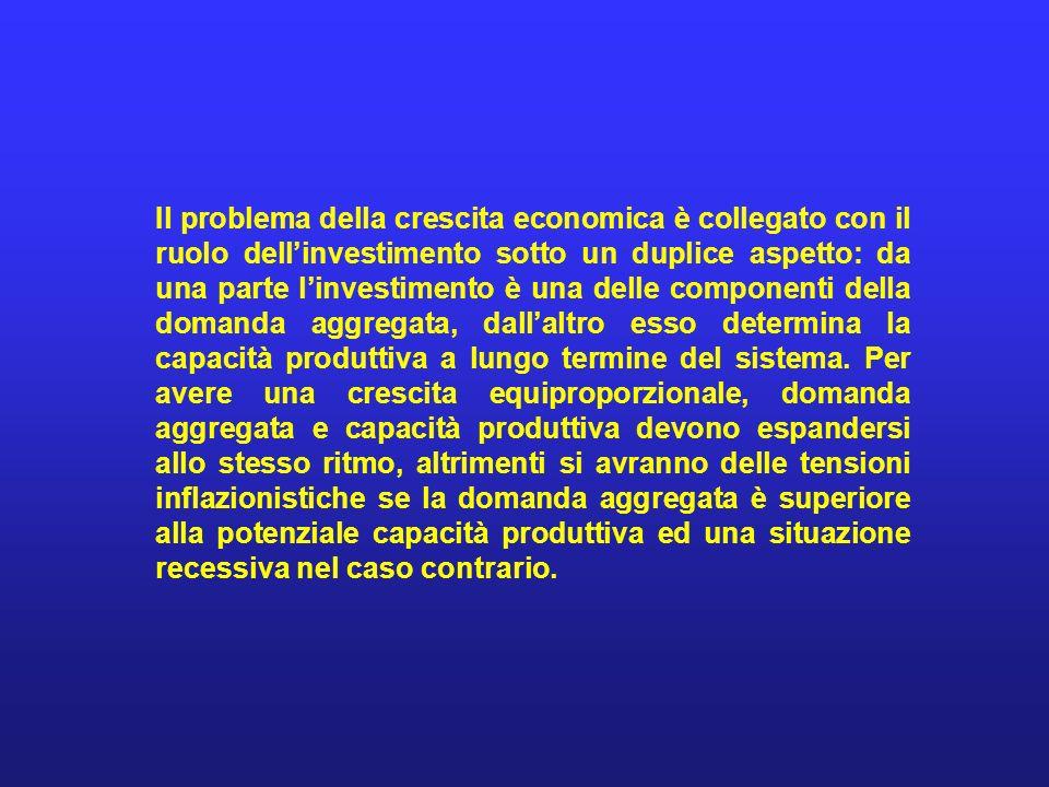 Il problema della crescita economica è collegato con il ruolo dell'investimento sotto un duplice aspetto: da una parte l'investimento è una delle componenti della domanda aggregata, dall'altro esso determina la capacità produttiva a lungo termine del sistema.