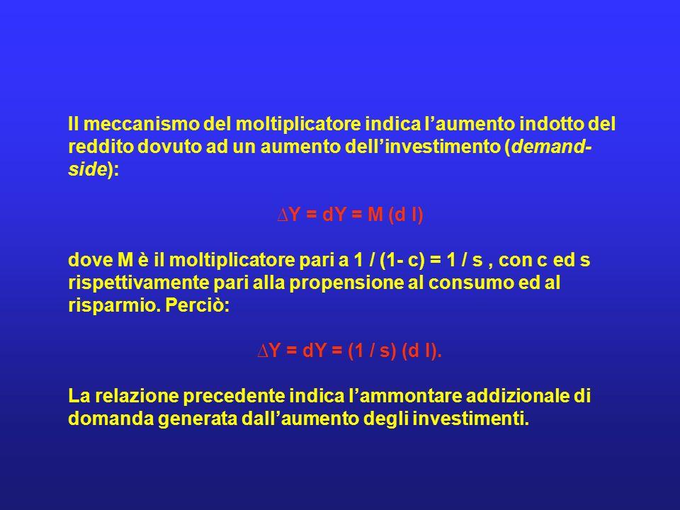 Il meccanismo del moltiplicatore indica l'aumento indotto del reddito dovuto ad un aumento dell'investimento (demand-side):