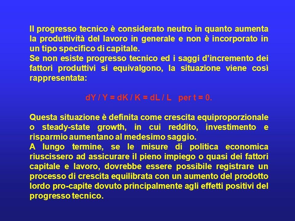 Il progresso tecnico è considerato neutro in quanto aumenta la produttività del lavoro in generale e non è incorporato in un tipo specifico di capitale.