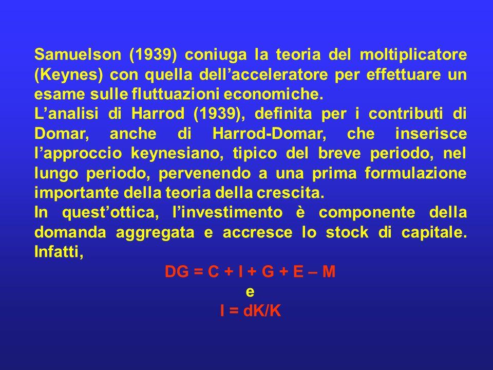 Samuelson (1939) coniuga la teoria del moltiplicatore (Keynes) con quella dell'acceleratore per effettuare un esame sulle fluttuazioni economiche.