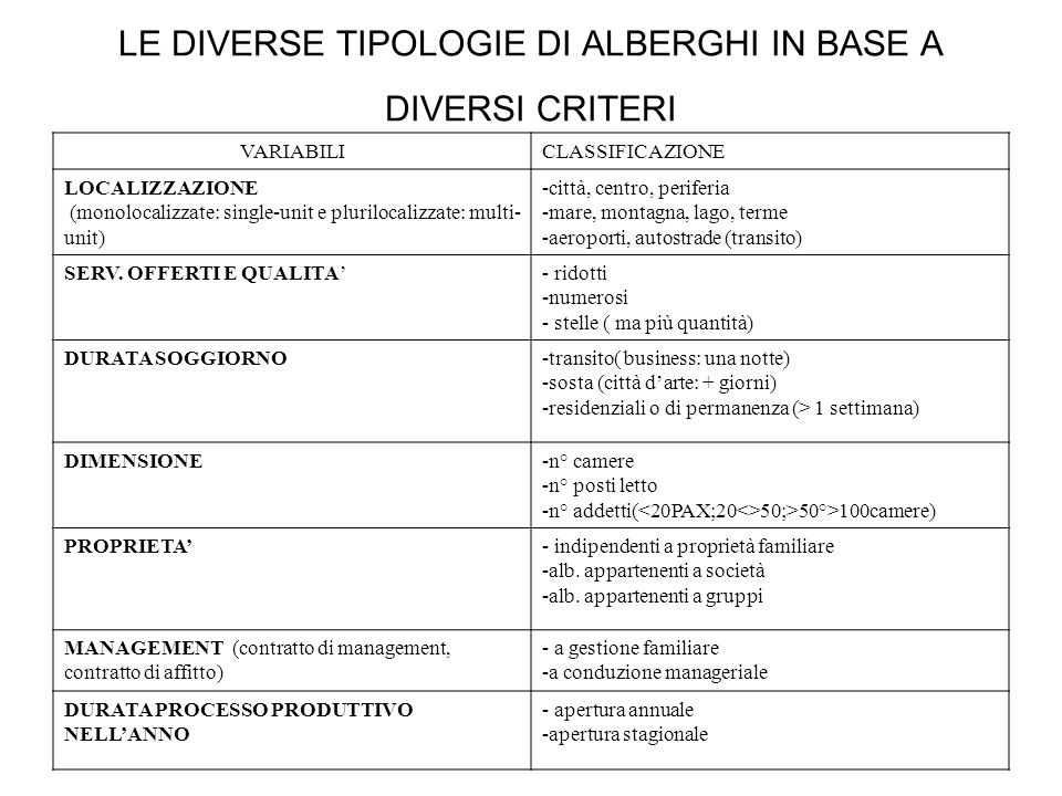 LE DIVERSE TIPOLOGIE DI ALBERGHI IN BASE A DIVERSI CRITERI