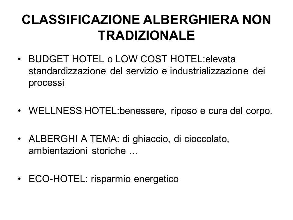 CLASSIFICAZIONE ALBERGHIERA NON TRADIZIONALE