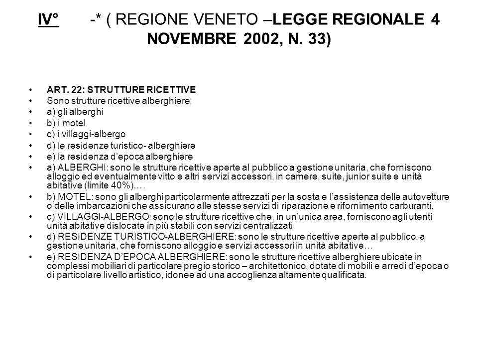 IV° -* ( REGIONE VENETO –LEGGE REGIONALE 4 NOVEMBRE 2002, N. 33)