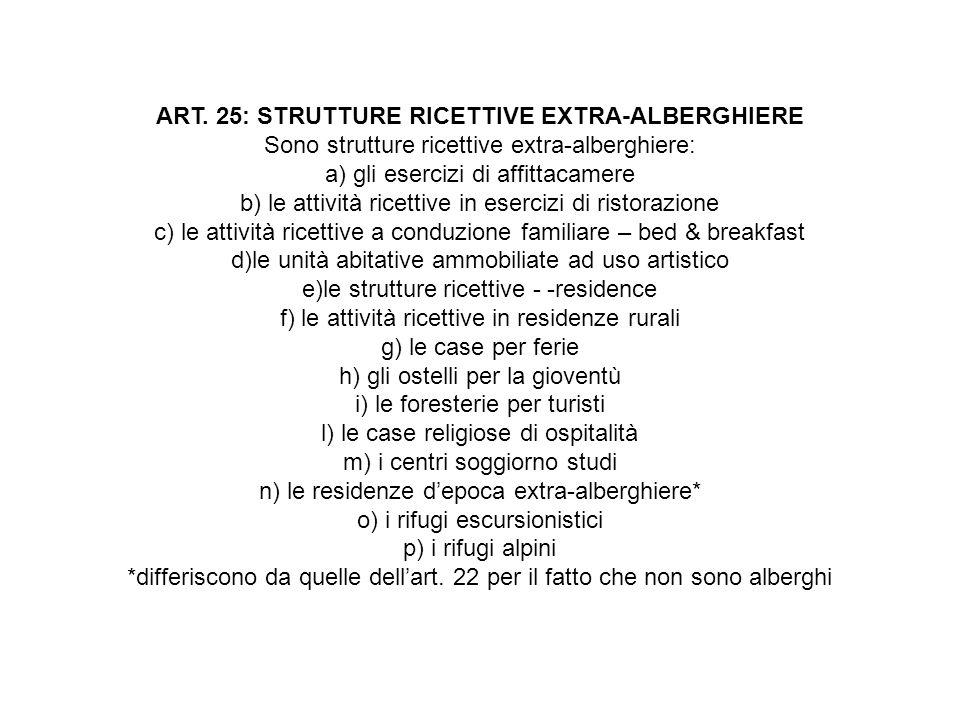 ART. 25: STRUTTURE RICETTIVE EXTRA-ALBERGHIERE