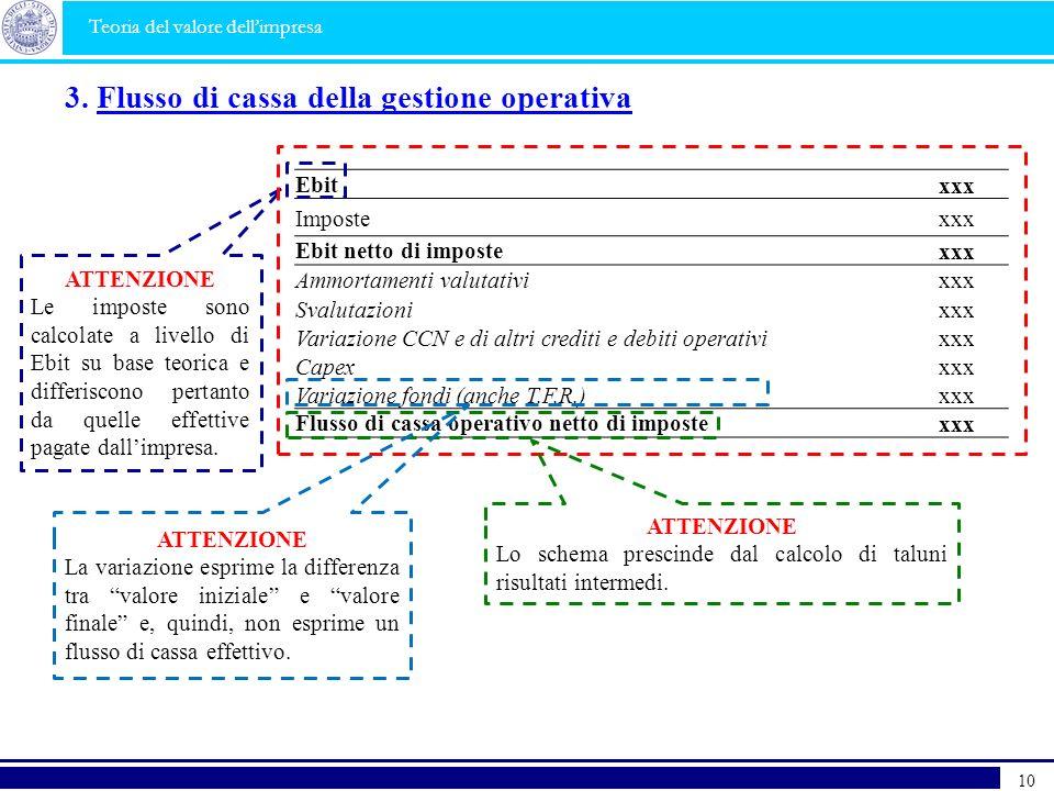 3. Flusso di cassa della gestione operativa
