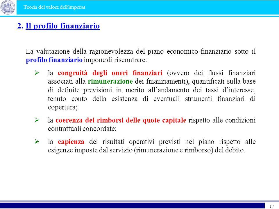 2. Il profilo finanziario