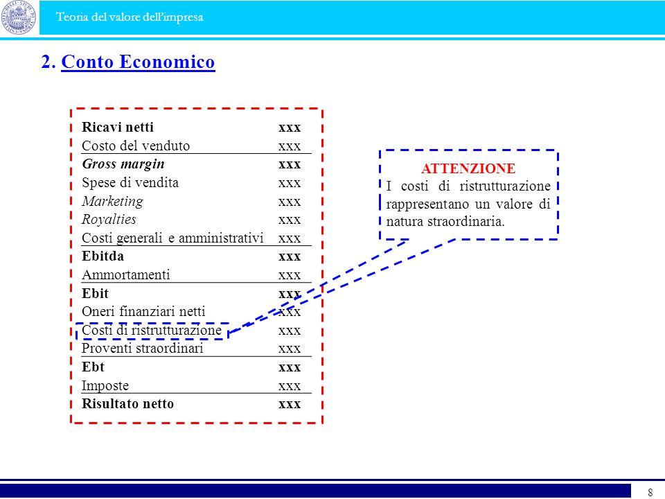 2. Conto Economico Ricavi netti xxx Costo del venduto Gross margin