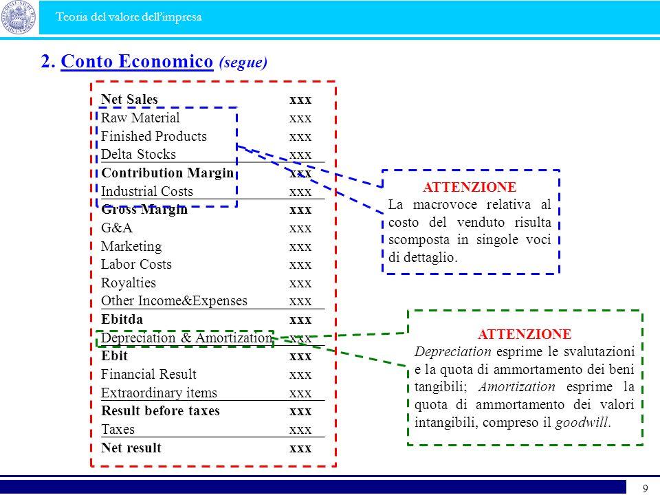 2. Conto Economico (segue)