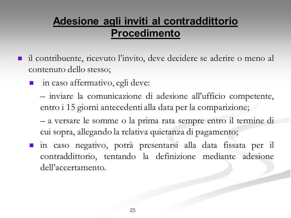 Adesione agli inviti al contraddittorio Procedimento