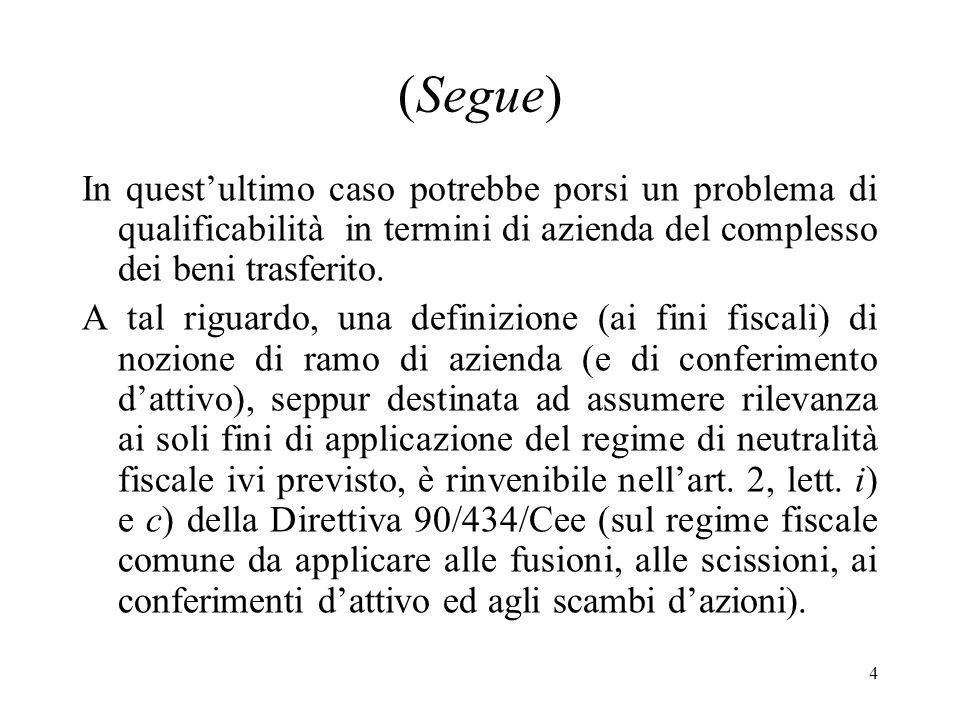 (Segue)In quest'ultimo caso potrebbe porsi un problema di qualificabilità in termini di azienda del complesso dei beni trasferito.