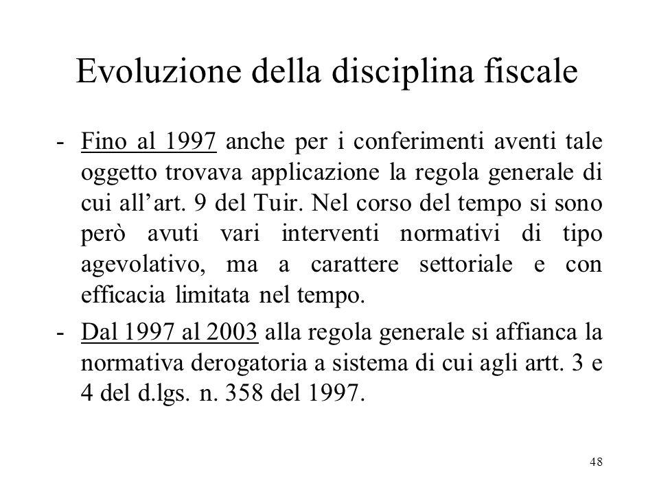 Evoluzione della disciplina fiscale