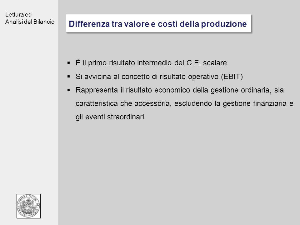 Differenza tra valore e costi della produzione