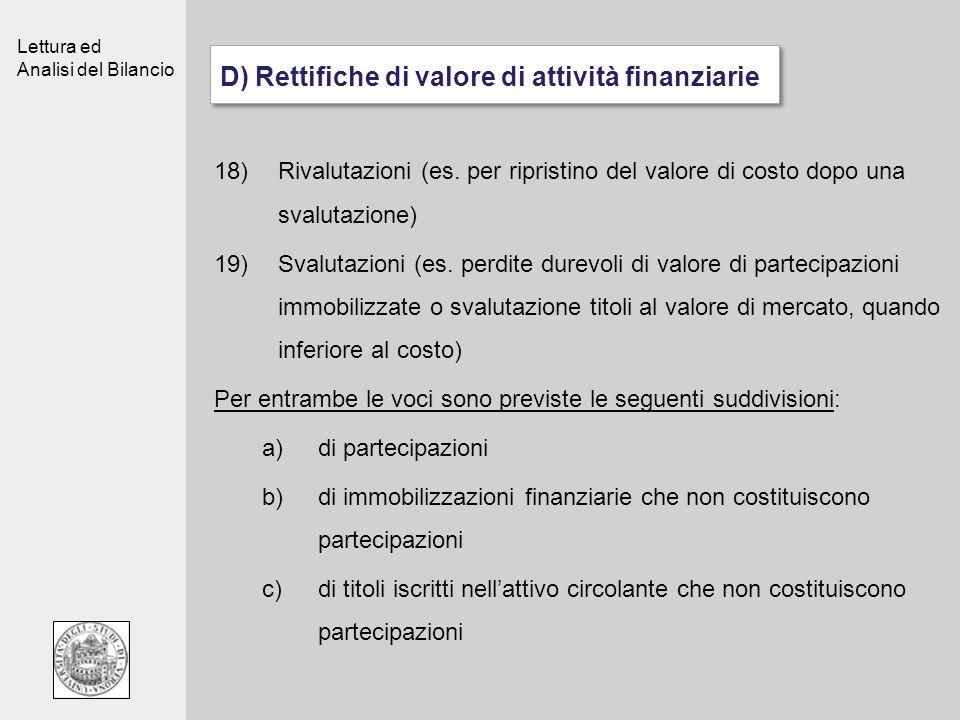 D) Rettifiche di valore di attività finanziarie