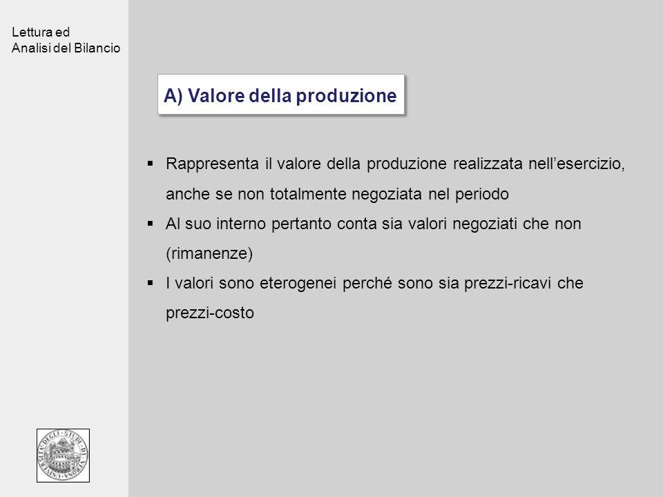 A) Valore della produzione