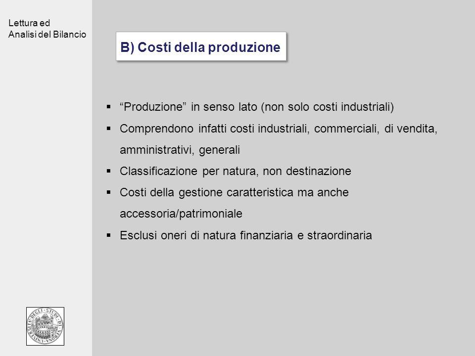 B) Costi della produzione