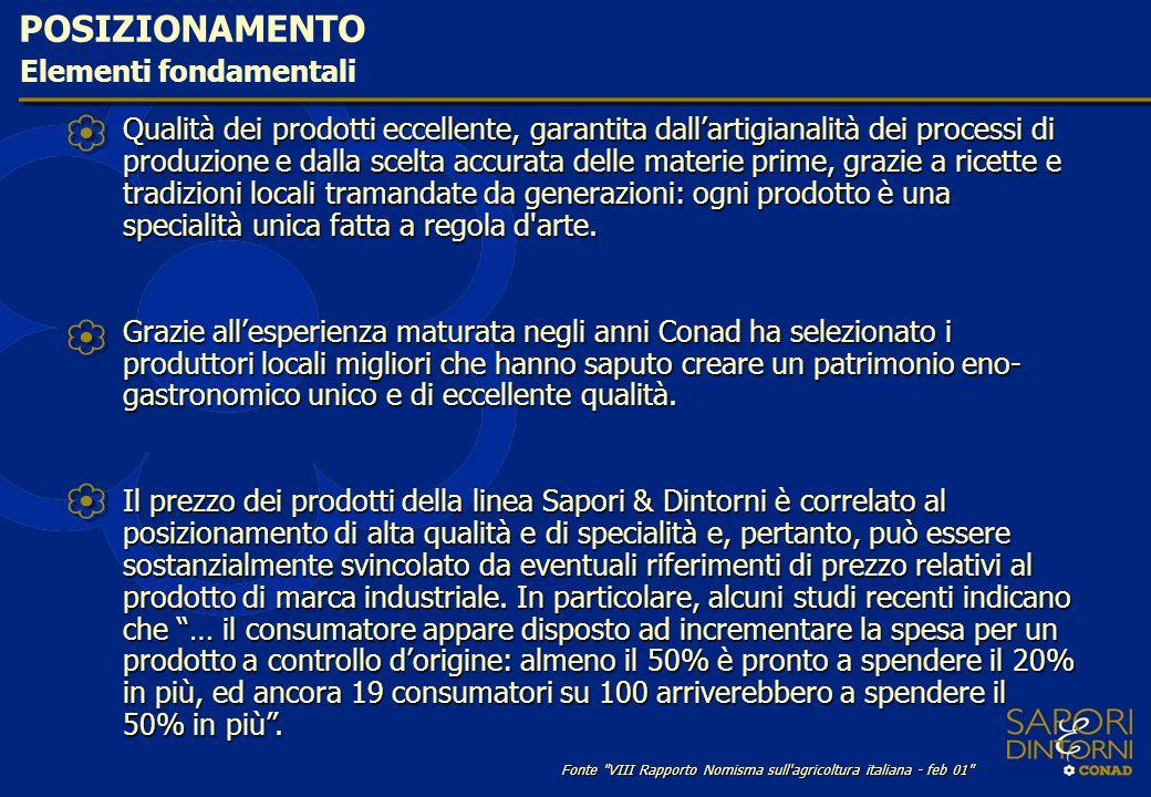 Fonte VIII Rapporto Nomisma sull agricoltura italiana - feb 01