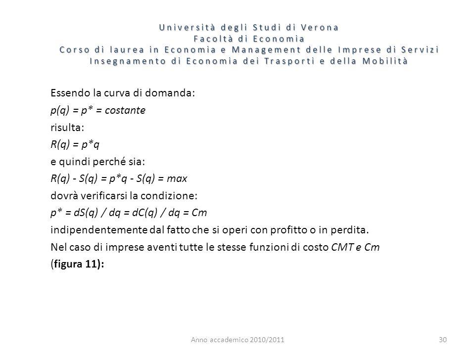 Essendo la curva di domanda: p(q) = p* = costante risulta: R(q) = p*q