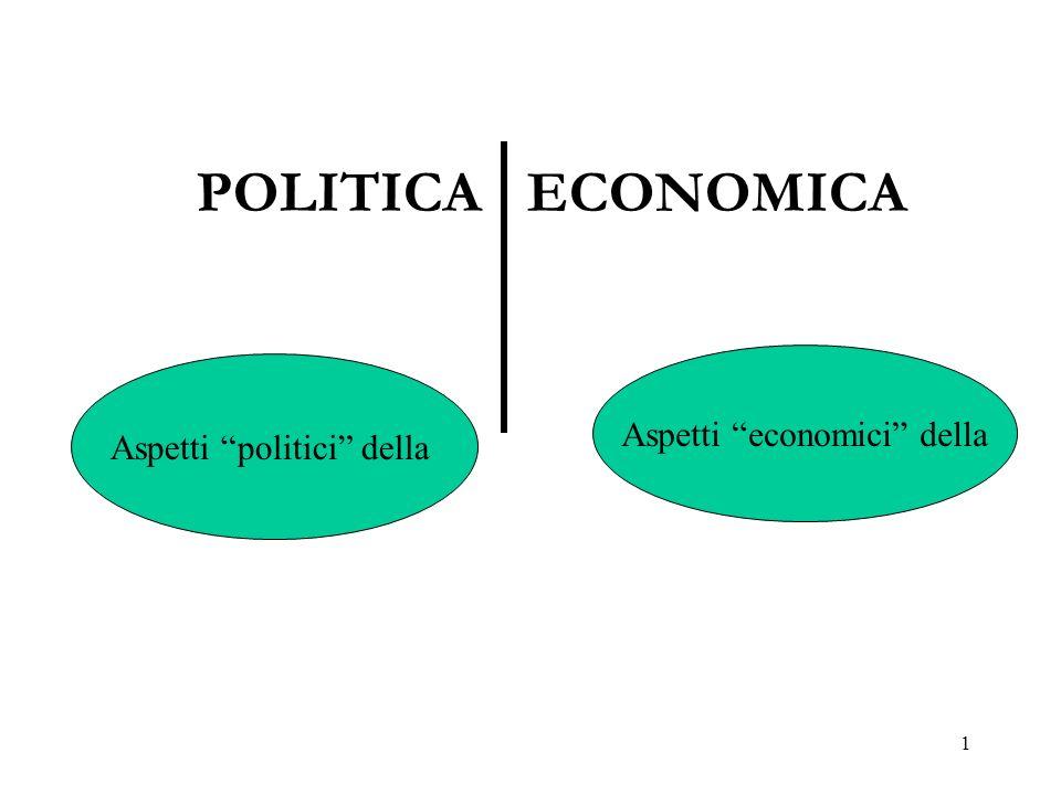 POLITICA ECONOMICA Aspetti economici della Aspetti politici della