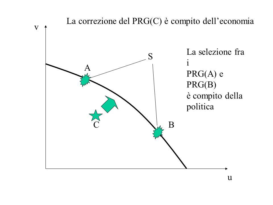 La correzione del PRG(C) è compito dell'economia