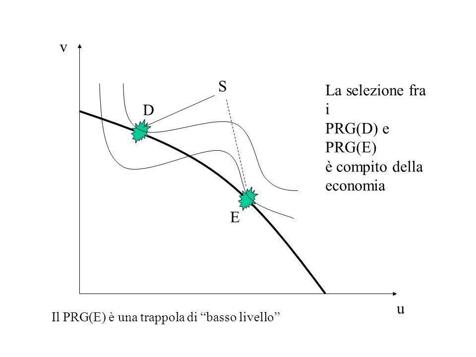 v S La selezione fra i D PRG(D) e PRG(E) è compito della economia E u