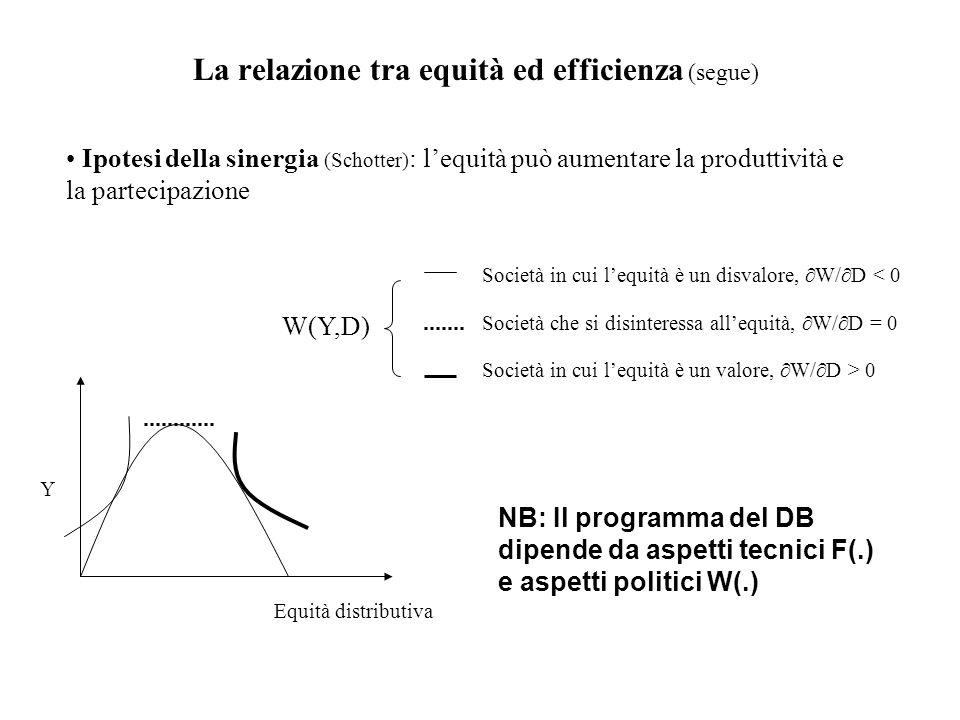 La relazione tra equità ed efficienza (segue)