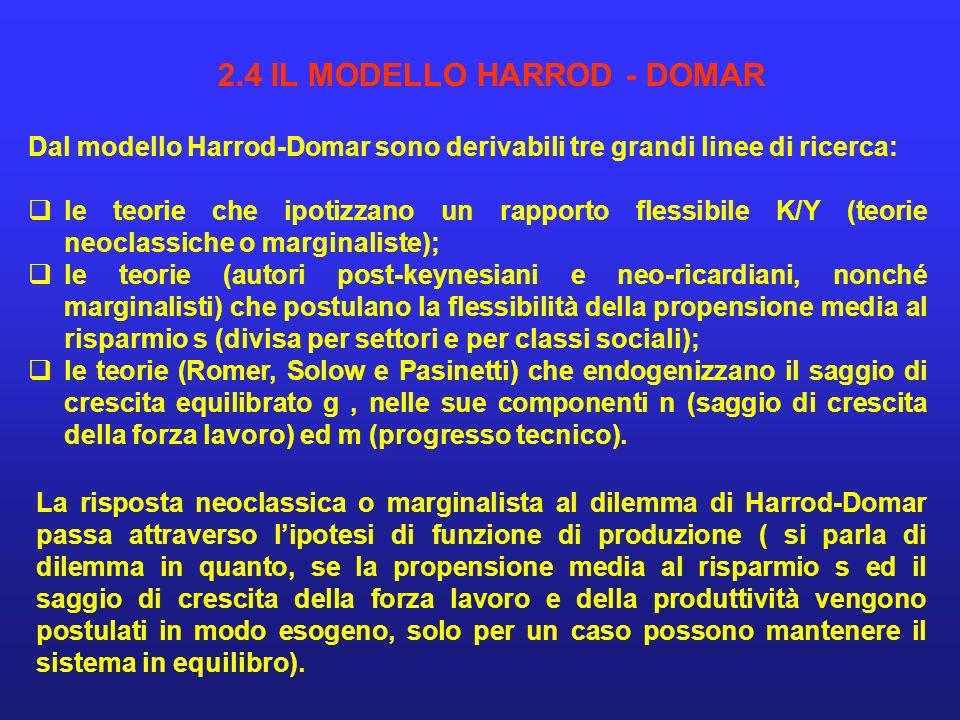 2.4 IL MODELLO HARROD - DOMAR