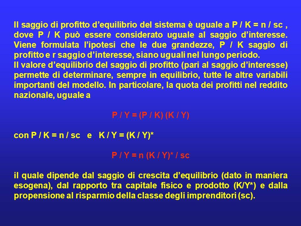 Il saggio di profitto d'equilibrio del sistema è uguale a P / K = n / sc , dove P / K può essere considerato uguale al saggio d'interesse. Viene formulata l'ipotesi che le due grandezze, P / K saggio di profitto e r saggio d'interesse, siano uguali nel lungo periodo.
