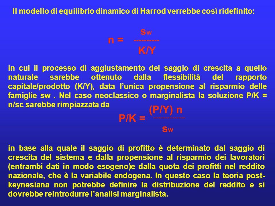 Il modello di equilibrio dinamico di Harrod verrebbe così ridefinito: