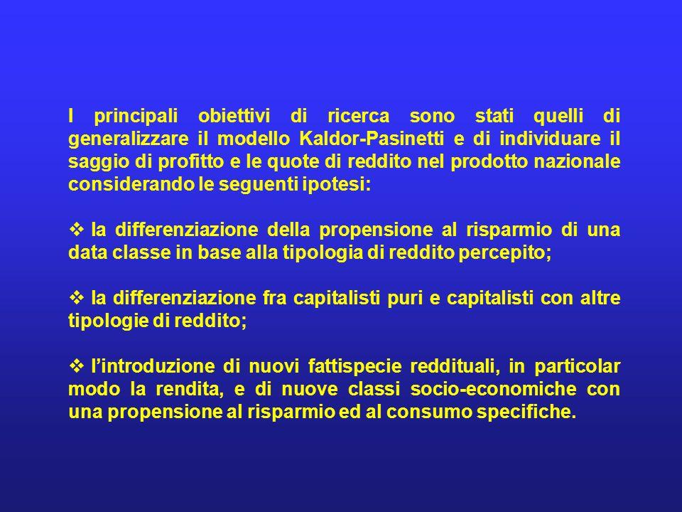 I principali obiettivi di ricerca sono stati quelli di generalizzare il modello Kaldor-Pasinetti e di individuare il saggio di profitto e le quote di reddito nel prodotto nazionale considerando le seguenti ipotesi: