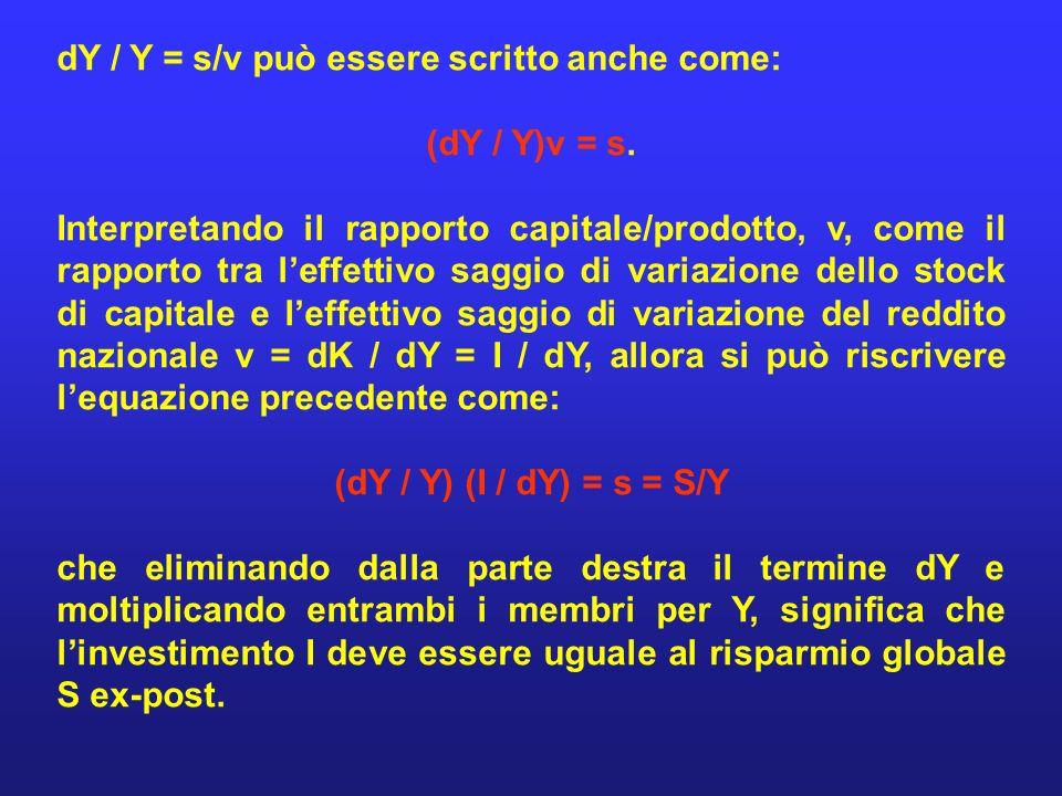dY / Y = s/v può essere scritto anche come: