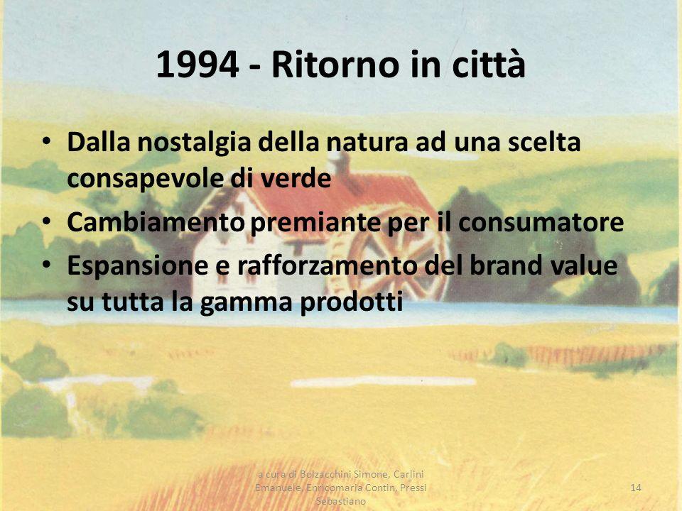 1994 - Ritorno in città Dalla nostalgia della natura ad una scelta consapevole di verde. Cambiamento premiante per il consumatore.