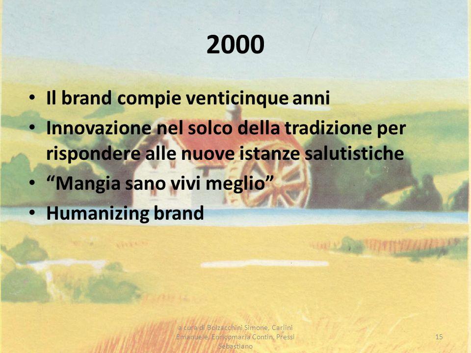2000 Il brand compie venticinque anni