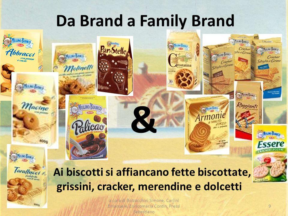 & Da Brand a Family Brand