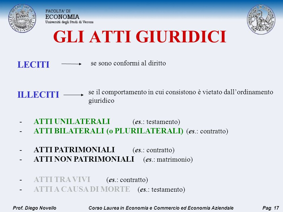 GLI ATTI GIURIDICI LECITI ILLECITI ATTI UNILATERALI (es.: testamento)