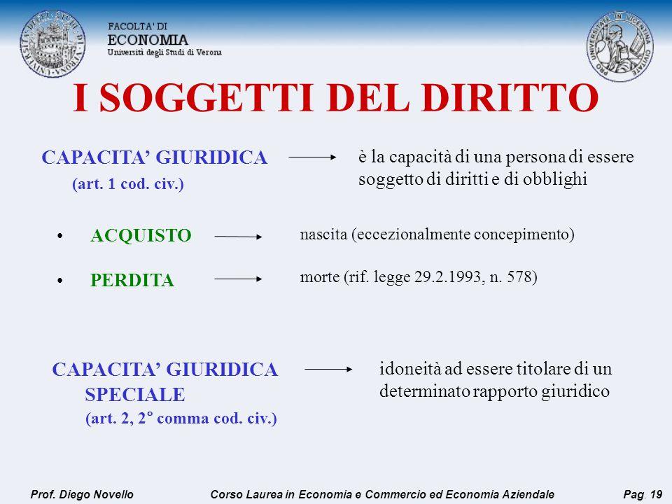 I SOGGETTI DEL DIRITTO CAPACITA' GIURIDICA (art. 1 cod. civ.)