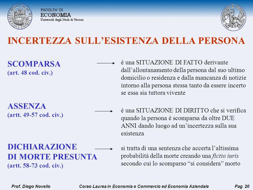 INCERTEZZA SULL'ESISTENZA DELLA PERSONA