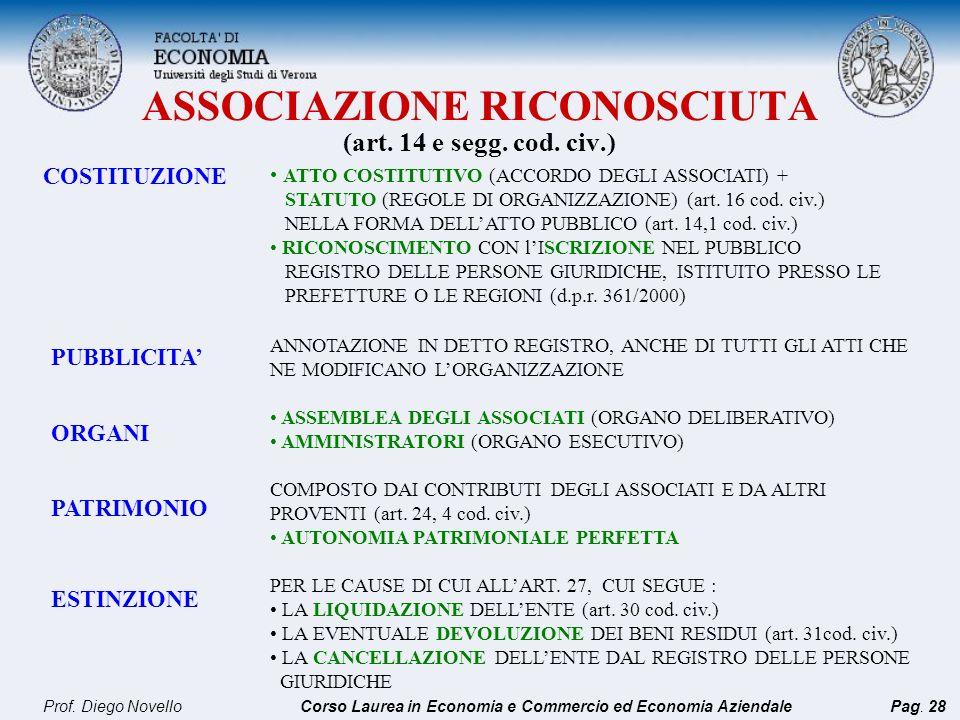 ASSOCIAZIONE RICONOSCIUTA (art. 14 e segg. cod. civ.)