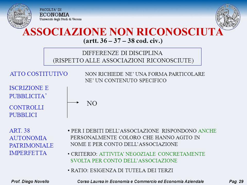 ASSOCIAZIONE NON RICONOSCIUTA (artt. 36 – 37 – 38 cod. civ.)