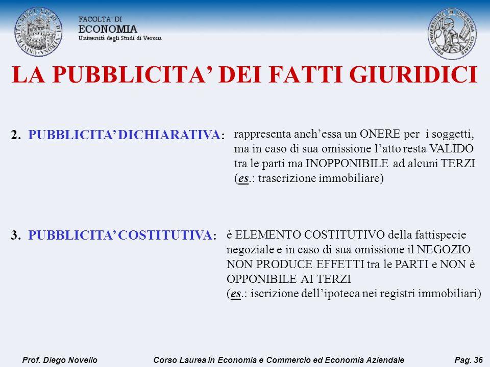 LA PUBBLICITA' DEI FATTI GIURIDICI