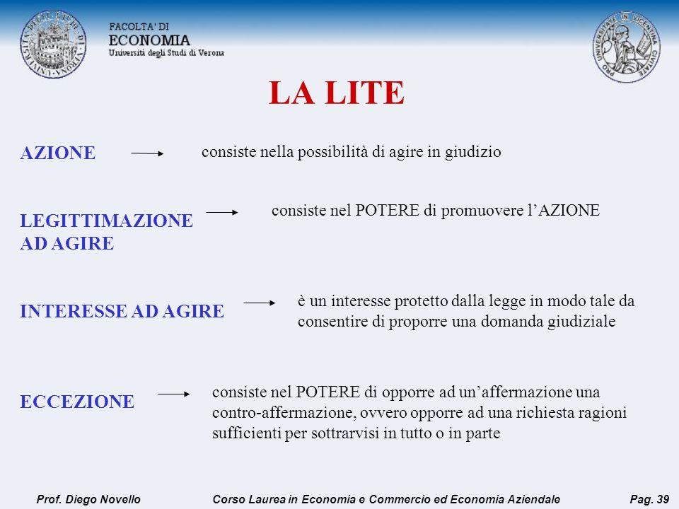 LA LITE AZIONE LEGITTIMAZIONE AD AGIRE INTERESSE AD AGIRE ECCEZIONE