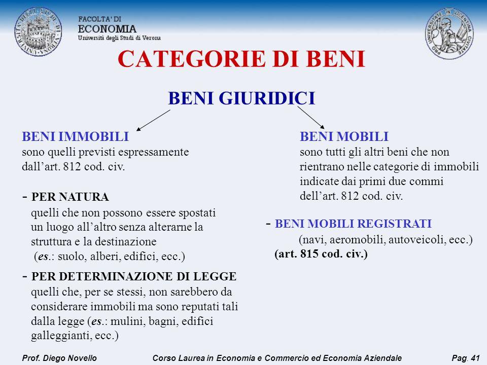 CATEGORIE DI BENI BENI GIURIDICI - PER NATURA - BENI MOBILI REGISTRATI