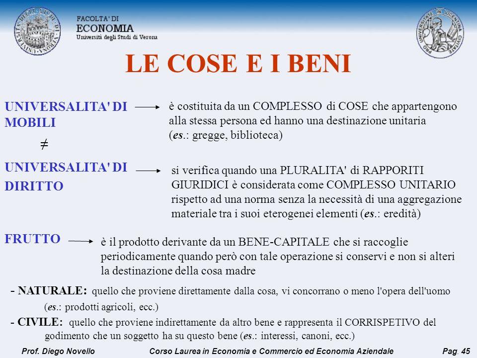 LE COSE E I BENI UNIVERSALITA DI MOBILI ≠ DIRITTO FRUTTO