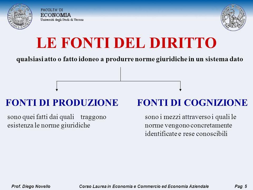 LE FONTI DEL DIRITTO FONTI DI PRODUZIONE FONTI DI COGNIZIONE