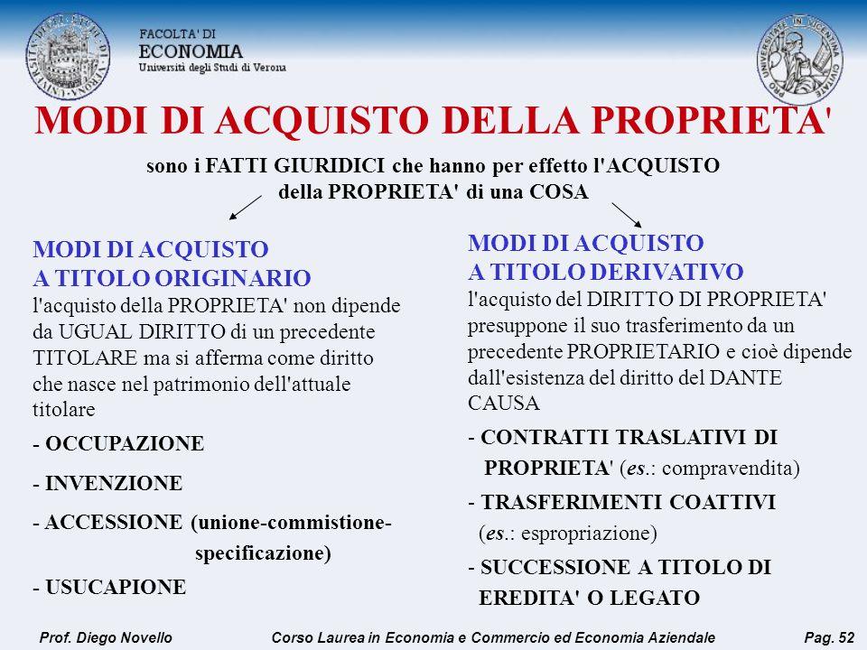 MODI DI ACQUISTO DELLA PROPRIETA