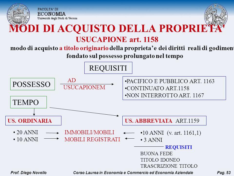 MODI DI ACQUISTO DELLA PROPRIETA USUCAPIONE art. 1158