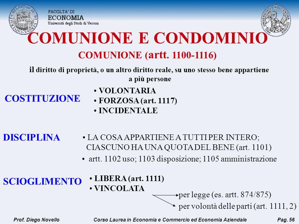 COMUNIONE E CONDOMINIO COMUNIONE (artt. 1100-1116)