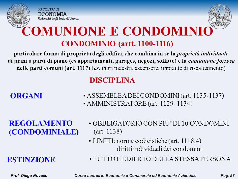 COMUNIONE E CONDOMINIO CONDOMINIO (artt. 1100-1116)