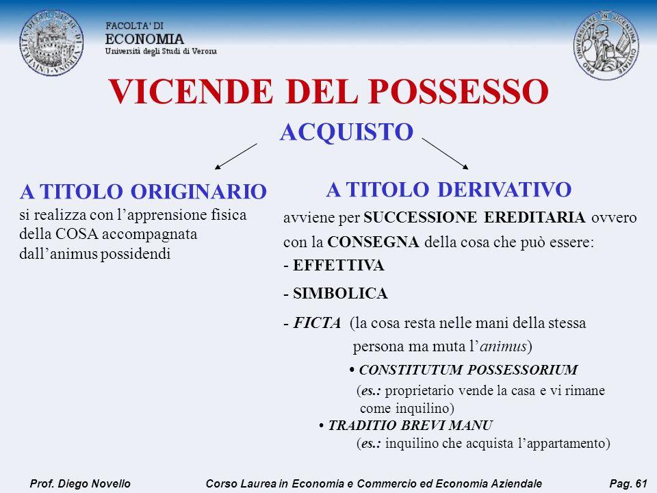 VICENDE DEL POSSESSO ACQUISTO A TITOLO DERIVATIVO A TITOLO ORIGINARIO