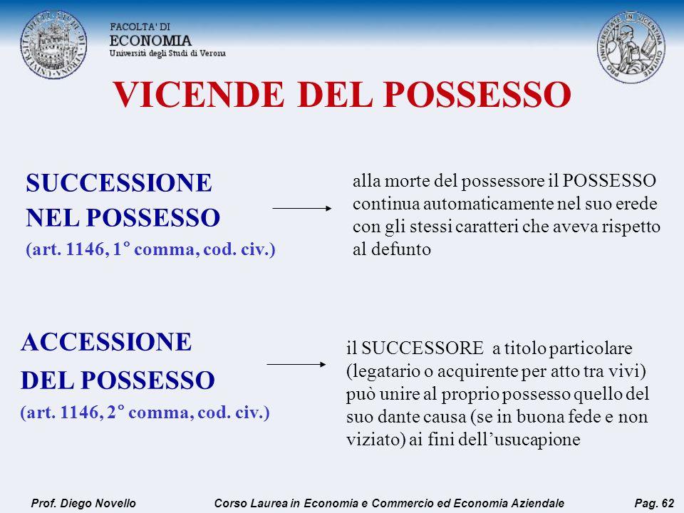 VICENDE DEL POSSESSO SUCCESSIONE NEL POSSESSO ACCESSIONE DEL POSSESSO